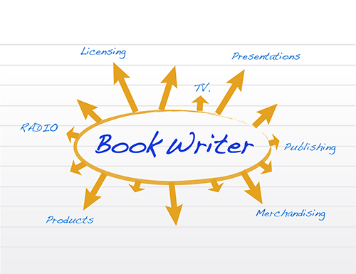 Book writer, other jobs